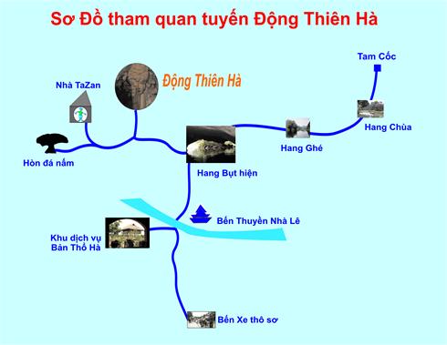 Du lịch sinh thái Động Thiên Hà